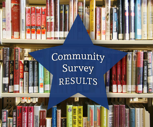 Survey Results Show High Satisfaction Rates for Library